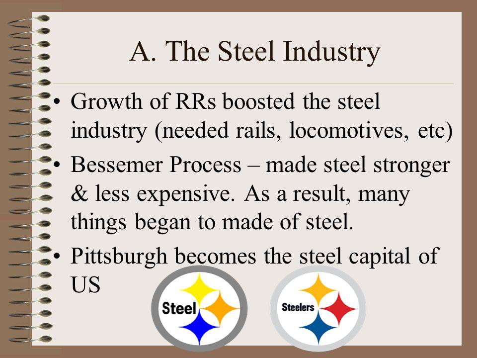 Standard Oil Co. John Rockefeller