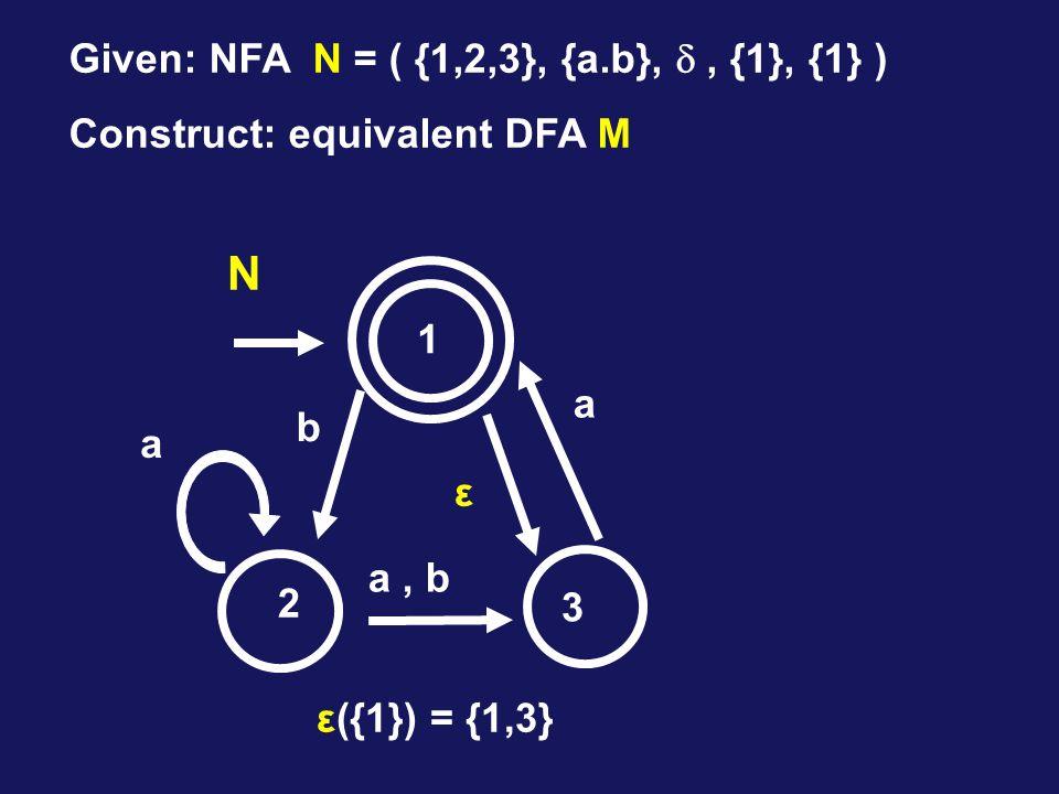 a a, b a 2 3 1 b ε Given: NFA N = ( {1,2,3}, {a.b}, , {1}, {1} ) Construct: equivalent DFA M ε({1}) = {1,3} N