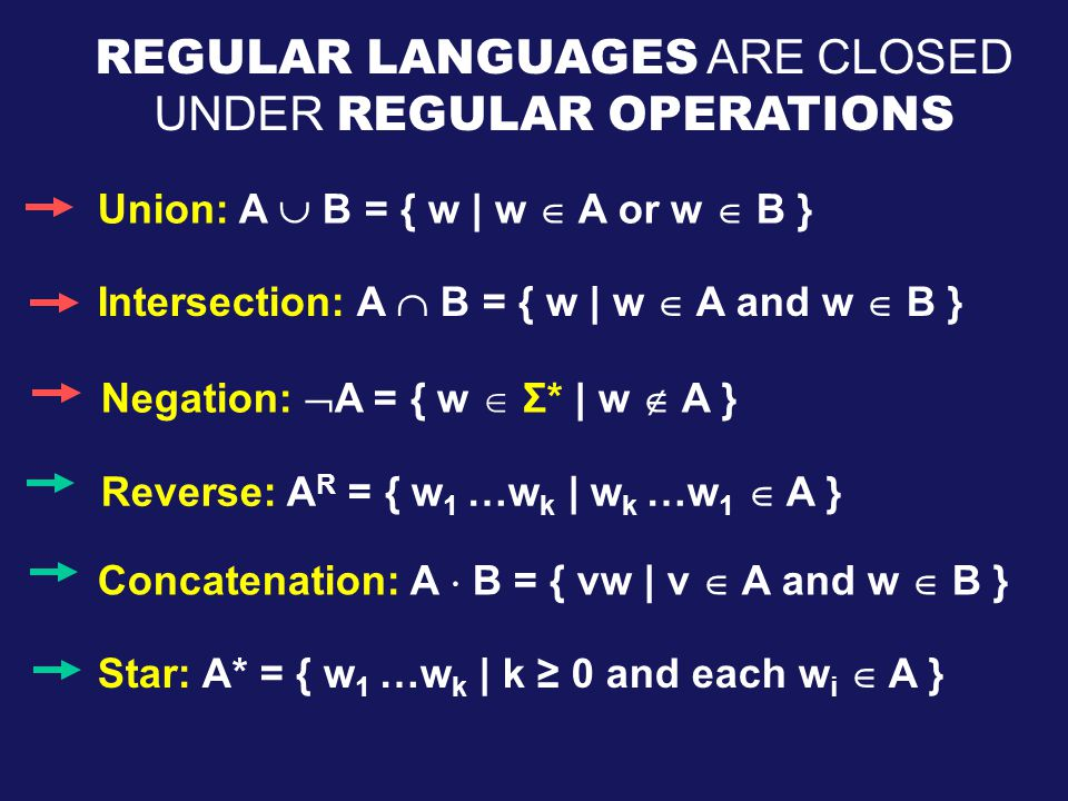 REGULAR LANGUAGES ARE CLOSED UNDER REGULAR OPERATIONS Union: A  B = { w | w  A or w  B } Intersection: A  B = { w | w  A and w  B } Negation:  A = { w  Σ* | w  A } Reverse: A R = { w 1 …w k | w k …w 1  A } Concatenation: A  B = { vw | v  A and w  B } Star: A* = { w 1 …w k | k ≥ 0 and each w i  A }