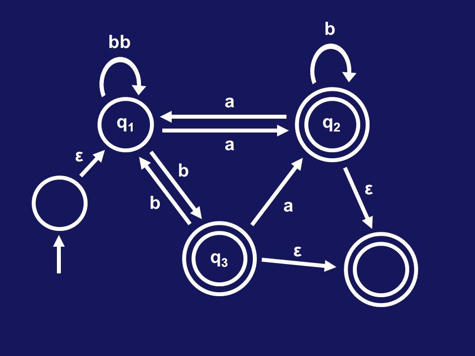 q3q3 q2q2 b a b q1q1 b a a ε ε ε bb