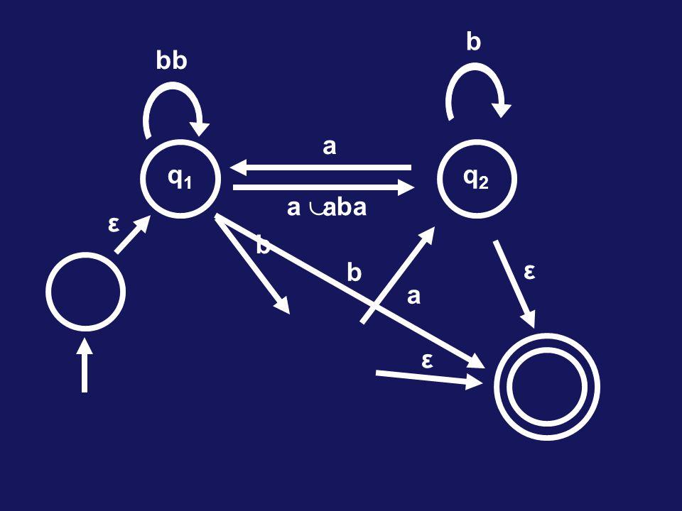 q2q2 b a b q1q1 a a ε ε ε a  ba b