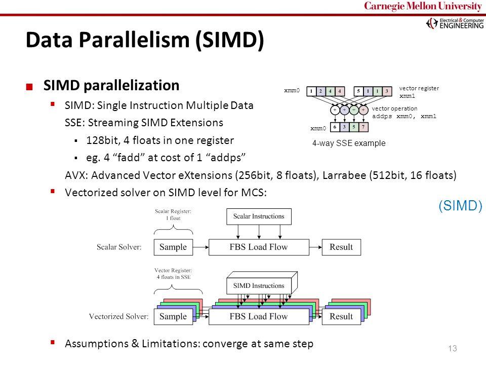 Carnegie Mellon 13 Data Parallelism (SIMD) SIMD parallelization  SIMD: Single Instruction Multiple Data SSE: Streaming SIMD Extensions  128bit, 4 fl