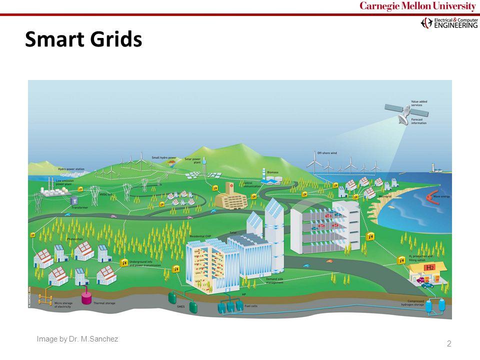 Carnegie Mellon Smart Grids 2 Image by Dr. M.Sanchez