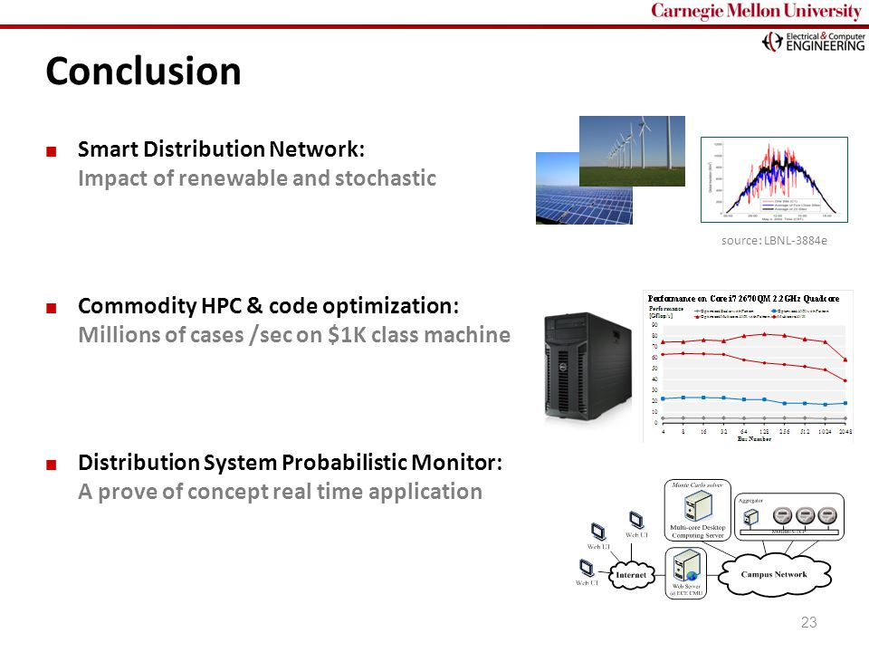 Carnegie Mellon 23 Conclusion Smart Distribution Network: Impact of renewable and stochastic Commodity HPC & code optimization: Millions of cases /sec on $1K class machine Distribution System Probabilistic Monitor: A prove of concept real time application source: LBNL-3884e