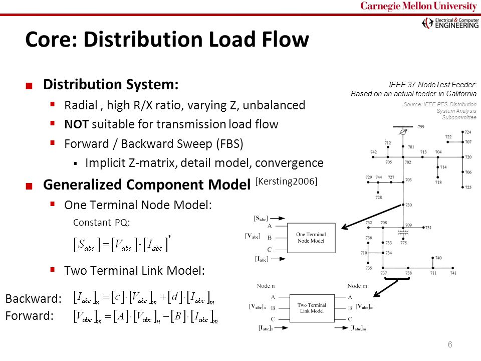 Carnegie Mellon 6 Core: Distribution Load Flow Distribution System:  Radial, high R/X ratio, varying Z, unbalanced  NOT suitable for transmission load flow  Forward / Backward Sweep (FBS)  Implicit Z-matrix, detail model, convergence Generalized Component Model [Kersting2006]  One Terminal Node Model: Constant PQ:  Two Terminal Link Model: Source: IEEE PES Distribution System Analysis Subcommittee IEEE 37 NodeTest Feeder: Based on an actual feeder in California Backward: Forward: