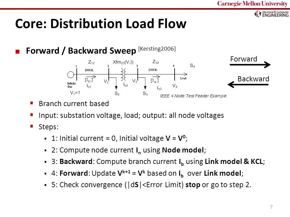 Carnegie Mellon 7 Core: Distribution Load Flow Forward / Backward Sweep [Kersting2006]  Branch current based  Input: substation voltage, load; output: all node voltages  Steps:  1: Initial current = 0, Initial voltage V = V 0 ;  2: Compute node current I n using Node model;  3: Backward: Compute branch current I b using Link model & KCL;  4: Forward: Update V k+1 = V k based on I b over Link model;  5: Check convergence (|dS|<Error Limit) stop or go to step 2.
