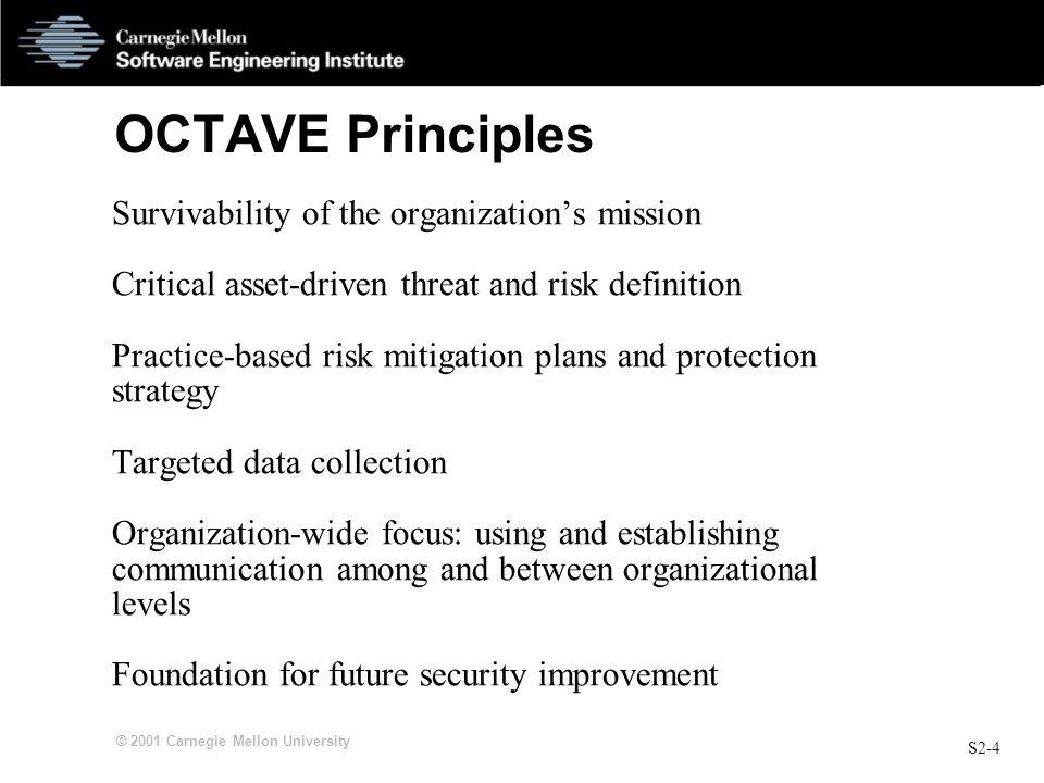 S2-15 © 2001 Carnegie Mellon University Identifying Security Requirements Discuss the security requirements for each important asset.