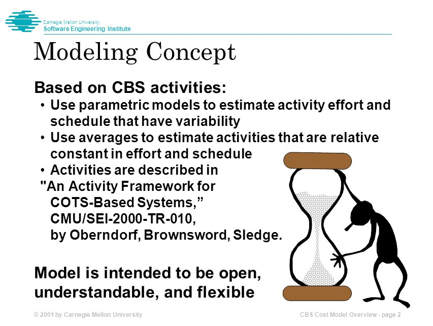 © 2001 by Carnegie Mellon University CBS Cost Model Overview - page 3 Carnegie Mellon University Software Engineering Institute Business Activity Area COTS Business Case Vendor Relationships COTS Cost Estimation Intergovt Supplier Relationships Contract Activity Area Contract Requirements Contract Tracking & Oversight Solicitation License Negotiation Program-Wide Activity Area CBS Strategy CBS Risk Management Cultural Transition CBS Tradeoffs Information Sharing Engineering Activity Area System Context Construction Architecture and Design Configuration Management Marketplace Evaluation Deployment and Sustainment CBS Activity Set