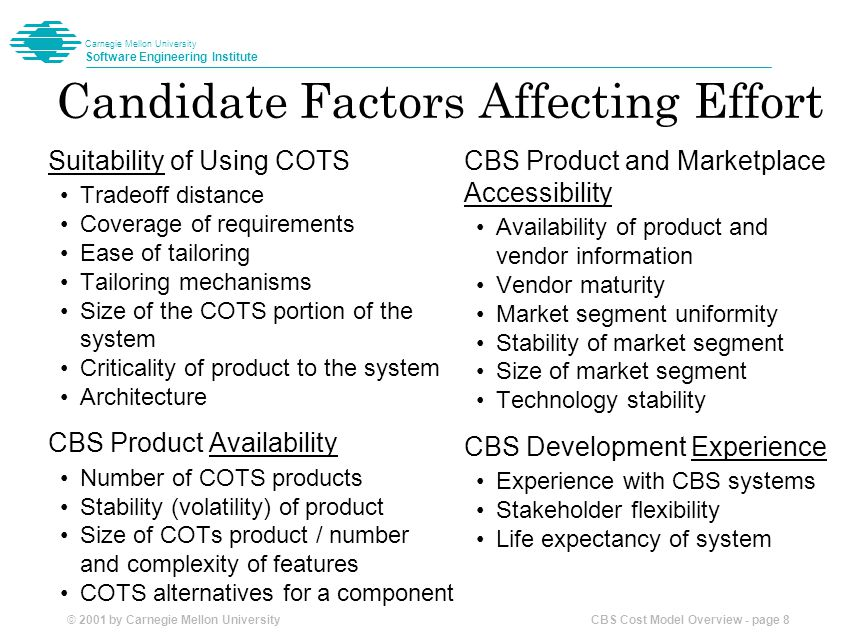 © 2001 by Carnegie Mellon University CBS Cost Model Overview - page 9 Carnegie Mellon University Software Engineering Institute Parametric Detailed Model There are different detailed models being developed: USC-CSE COCOTS AFCC for Air Force use Others.