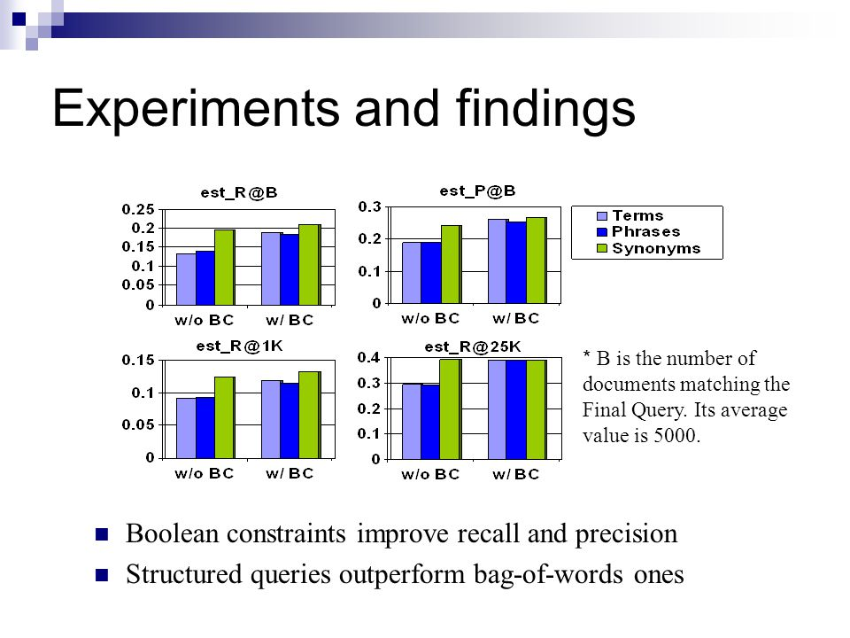 Experiments and findings Boolean constraints improve recall and precision Structured queries outperform bag-of-words ones * B is the number of documents matching the Final Query.