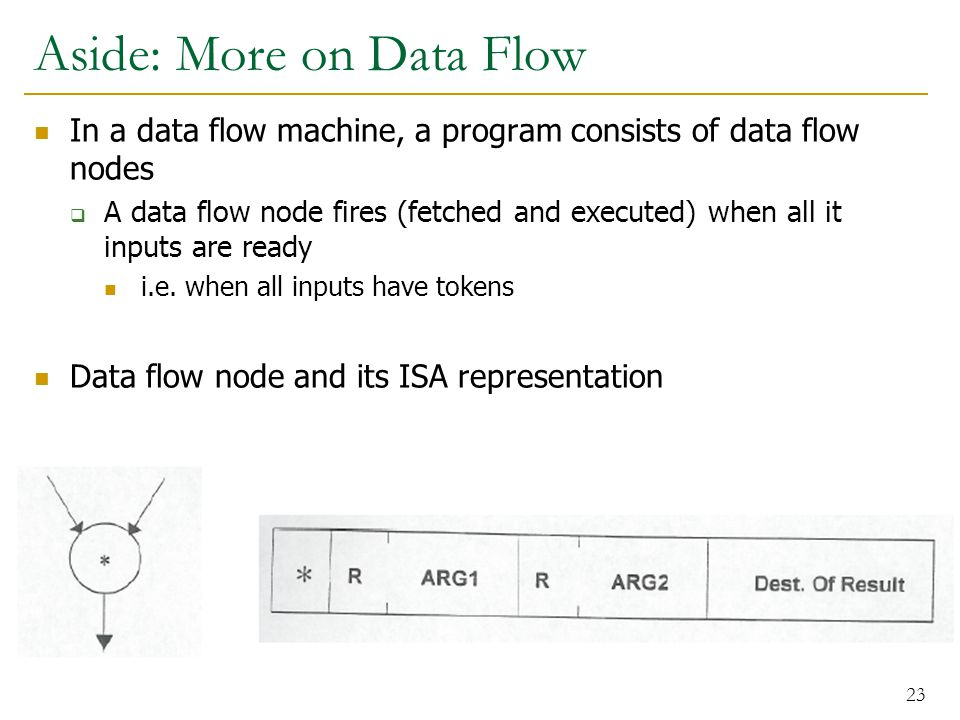 Aside: More on Data Flow In a data flow machine, a program consists of data flow nodes  A data flow node fires (fetched and executed) when all it inputs are ready i.e.