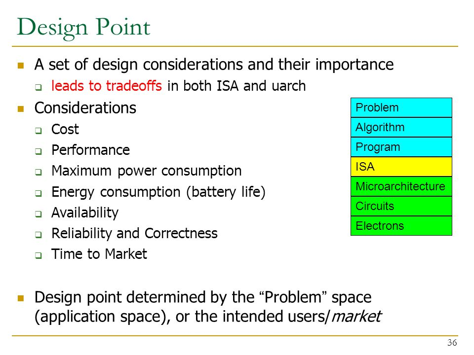 Design Point A set of design considerations and their importance  leads to tradeoffs in both ISA and uarch Considerations  Cost  Performance  Maximum power consumption  Energy consumption (battery life)  Availability  Reliability and Correctness  Time to Market Design point determined by the Problem space (application space), or the intended users/market 36 Microarchitecture ISA Program Algorithm Problem Circuits Electrons