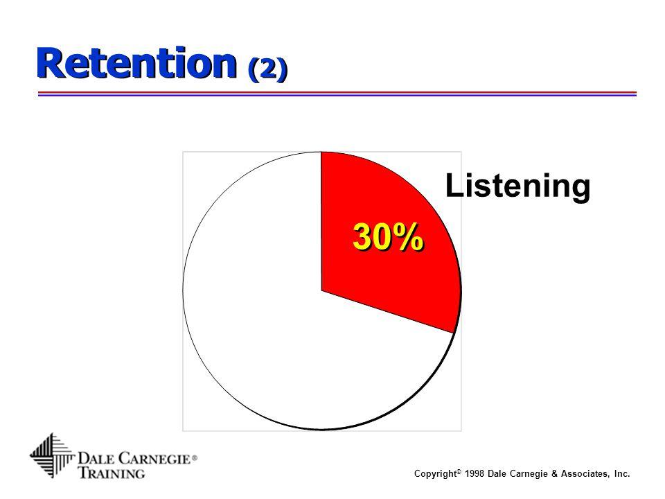Copyright © 1998 Dale Carnegie & Associates, Inc. Retention (2) 30% Listening
