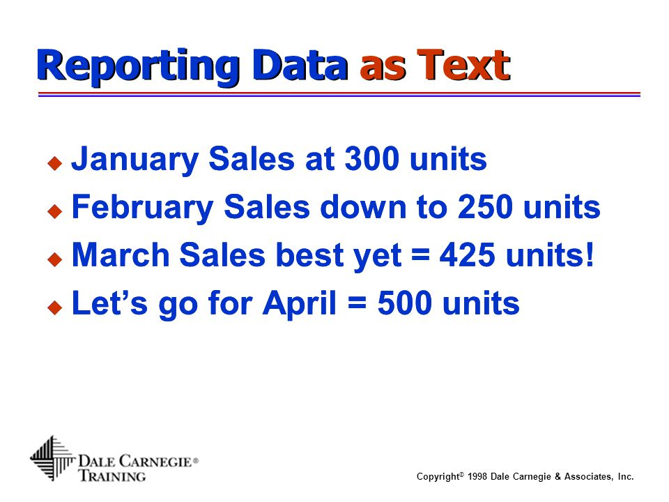 Copyright © 1998 Dale Carnegie & Associates, Inc. Reporting Data as Text u January Sales at 300 units u February Sales down to 250 units u March Sales