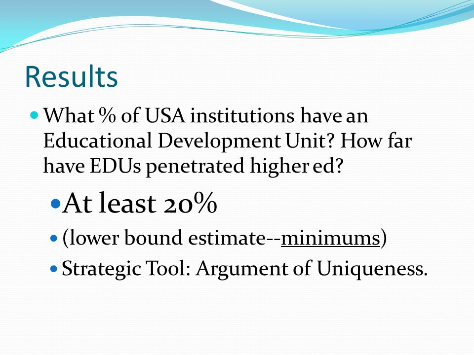 Results What % of USA institutions have an Educational Development Unit.