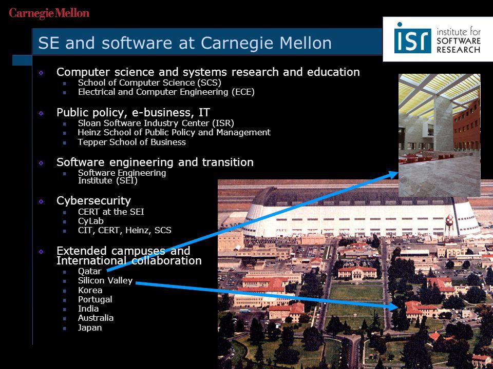 5 … SE and software at Carnegie Mellon ISR SCS ECE Tepper HCI CS Dept CIT LearningLanguage Tech Robotics SEIHeinz CyLabProvost H&SSCFA MCS Math …… … Stats IS