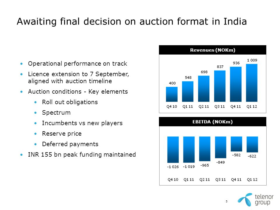 Awaiting final decision on auction format in India Operational performance on track Licence extension to 7 September, aligned with auction timeline Au