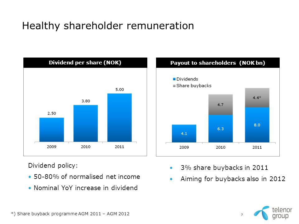 Healthy shareholder remuneration Dividend policy: 50-80% of normalised net income Nominal YoY increase in dividend 7 3% share buybacks in 2011 Aiming