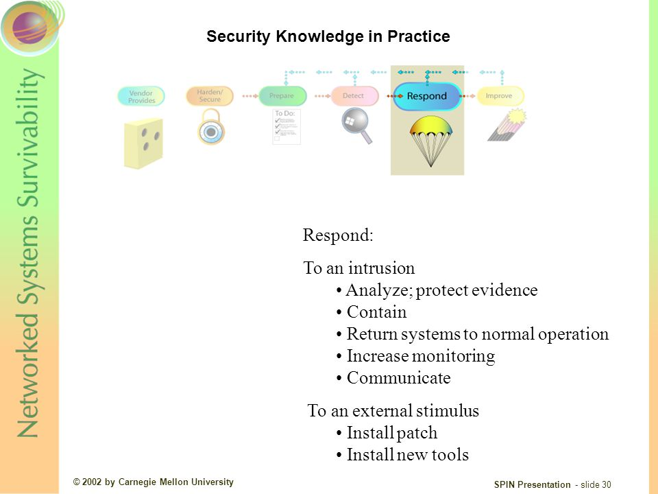 © 2002 by Carnegie Mellon University SPIN Presentation - slide 30 Respond: To an intrusion Analyze; protect evidence Contain Return systems to normal operation Increase monitoring Communicate To an external stimulus Install patch Install new tools Security Knowledge in Practice