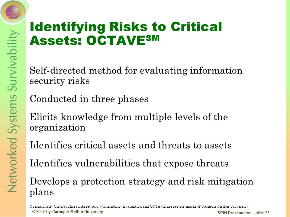 © 2002 by Carnegie Mellon University SPIN Presentation - slide 35 Identifying Risks to Critical Assets: OCTAVE SM Self-directed method for evaluating information security risks Conducted in three phases Elicits knowledge from multiple levels of the organization Identifies critical assets and threats to assets Identifies vulnerabilities that expose threats Develops a protection strategy and risk mitigation plans Operationally Critical Threat, Asset, and Vulnerability Evaluation and OCTAVE are service marks of Carnegie Mellon University