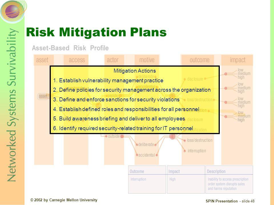 © 2002 by Carnegie Mellon University SPIN Presentation - slide 48 Risk Mitigation Plans Mitigation Actions 1.