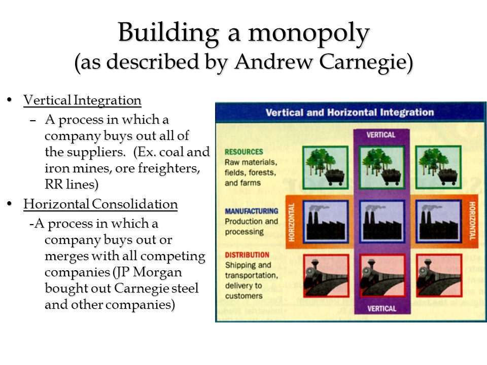 Building a monopoly (as described by Andrew Carnegie) Vertical IntegrationVertical Integration –A process in which a company buys out all of the suppl