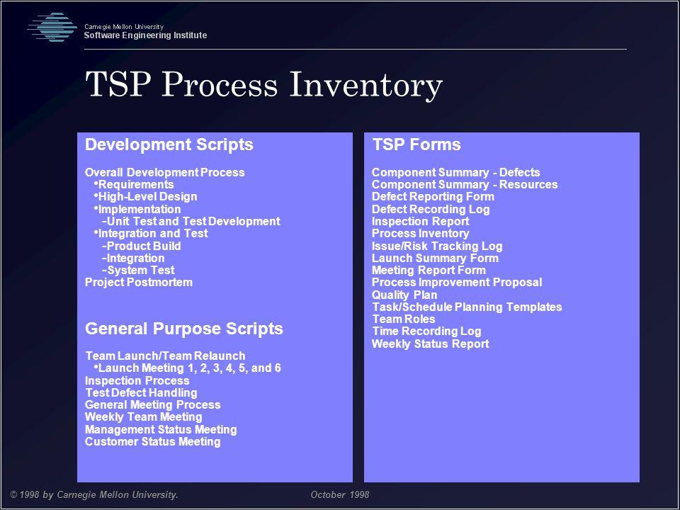 Team Software Process 17 © 1998 by Carnegie Mellon University.October 1998 TSP Process Inventory Development Scripts Overall Development Process Requi