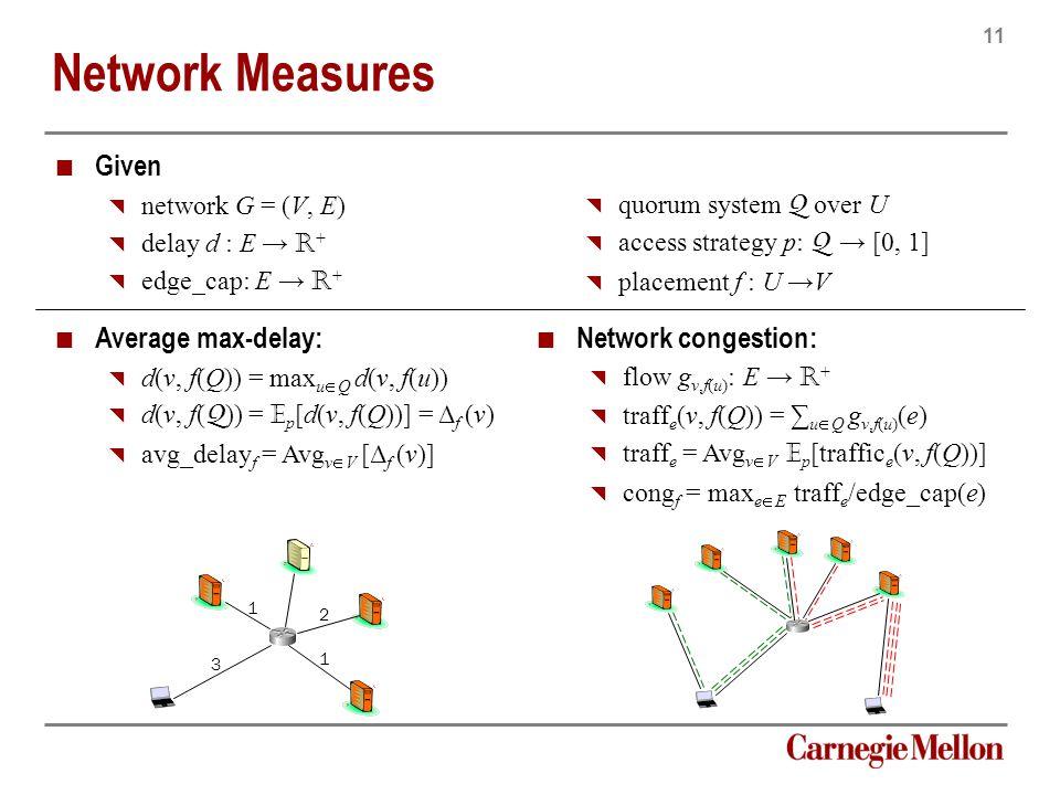 11 Carnegie Mellon Network Measures  quorum system Q over U  access strategy p: Q → [0, 1]  placement f : U →V Given  network G = ( V, E )  delay d : E → R +  edge_cap: E → R + Average max-delay:  d(v, f(Q)) = max u  Q d(v, f(u))  d(v, f( Q )) = E p [d(v, f(Q))] = Δ f (v)  avg_delay f = Avg v  V [Δ f (v)] Network congestion:  flow g v,f(u) : E → R +  traff e (v, f(Q)) = ∑ u  Q g v,f(u) (e)  traff e = Avg v  V E p [traffic e (v, f(Q))]  cong f = max e  E traff e /edge_cap(e) 3 1 2 1