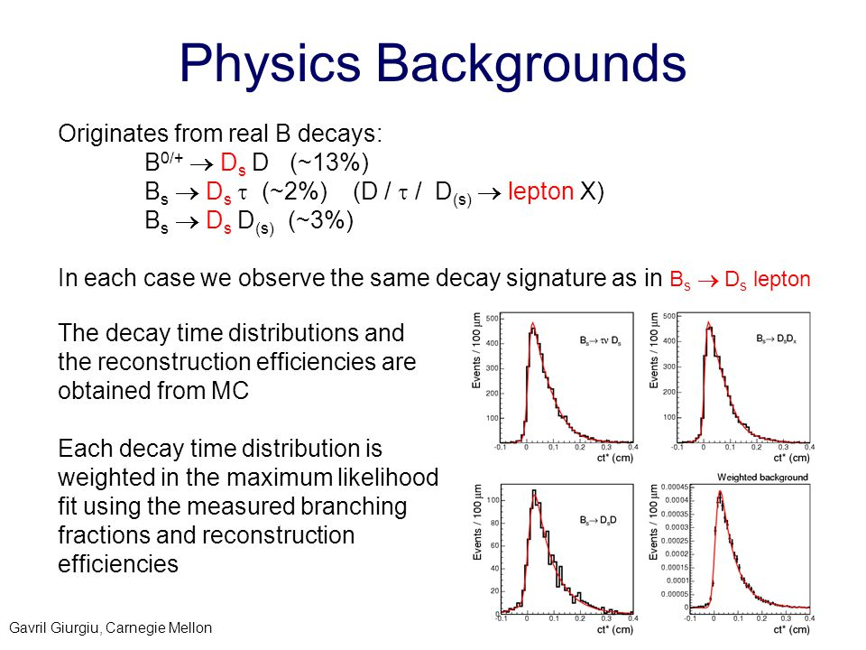 Gavril Giurgiu, Carnegie Mellon 16 Physics Backgrounds Originates from real B decays: B 0/+  D s D (~13%) B s  D s  (~2%) (D /  / D (s)  lepton X