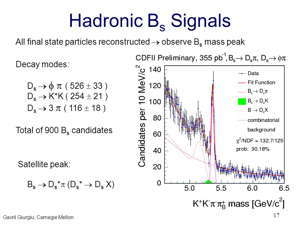 Gavril Giurgiu, Carnegie Mellon 17 Hadronic B s Signals All final state particles reconstructed  observe B s mass peak Decay modes: D s    ( 526  33 ) D s  K*K ( 254  21 ) D s  3  ( 116  18 ) Total of 900 B s candidates Satellite peak: B s  D s *  (D s *  D s X)