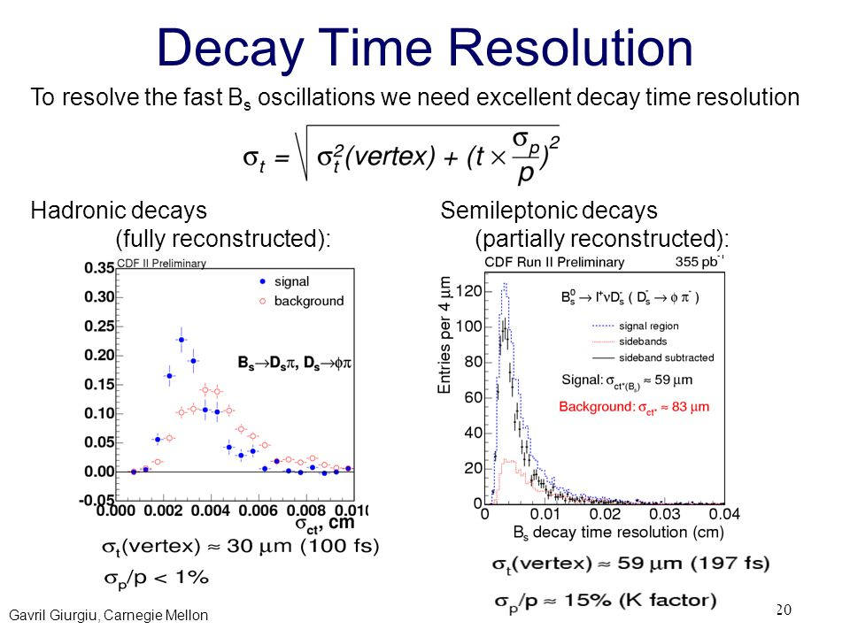 Gavril Giurgiu, Carnegie Mellon 20 To resolve the fast B s oscillations we need excellent decay time resolution Hadronic decays Semileptonic decays (f