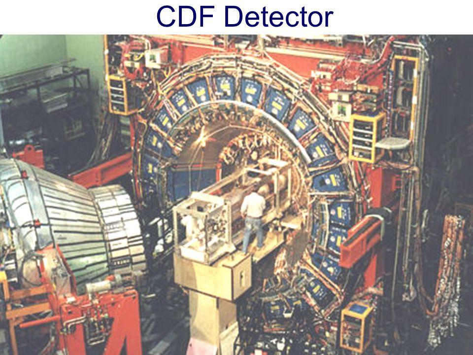 Gavril Giurgiu, Carnegie Mellon 8 CDF Detector
