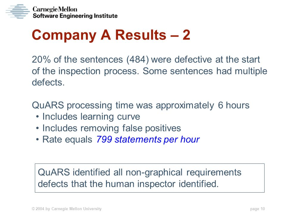 © 2004 by Carnegie Mellon University page 10 Company A Results – 2 20% of the sentences (484) were defective at the start of the inspection process.