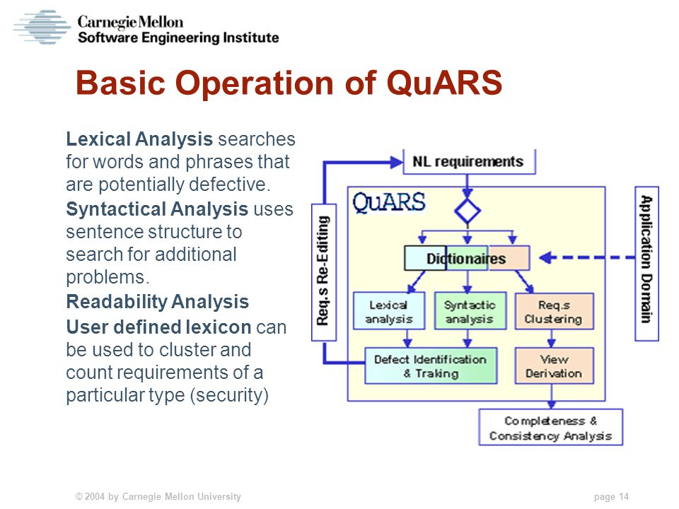 © 2004 by Carnegie Mellon University page 14 Basic Operation of QuARS Lexical Analysis searches for words and phrases that are potentially defective.
