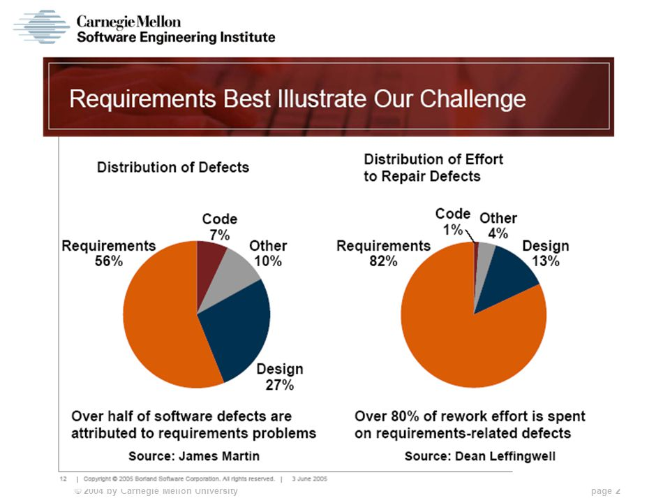 © 2004 by Carnegie Mellon University page 13 Summary of Initial Results QuARS shows significant promise for: Improving the quality of requirements documents Reducing cycle time to identify and remove requirements defects.
