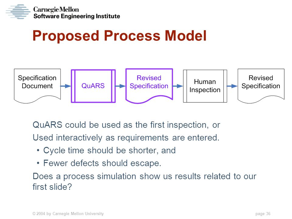 © 2004 by Carnegie Mellon University page 36 Proposed Process Model QuARS could be used as the first inspection, or Used interactively as requirements are entered.