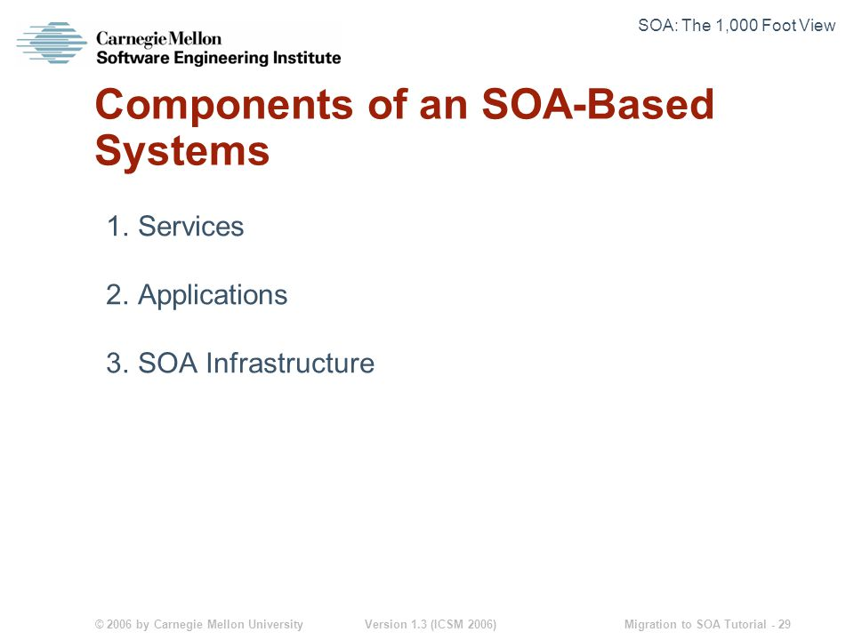 © 2006 by Carnegie Mellon University Version 1.3 (ICSM 2006) Migration to SOA Tutorial - 29 Components of an SOA-Based Systems 1.Services 2.Applications 3.SOA Infrastructure SOA: The 1,000 Foot View