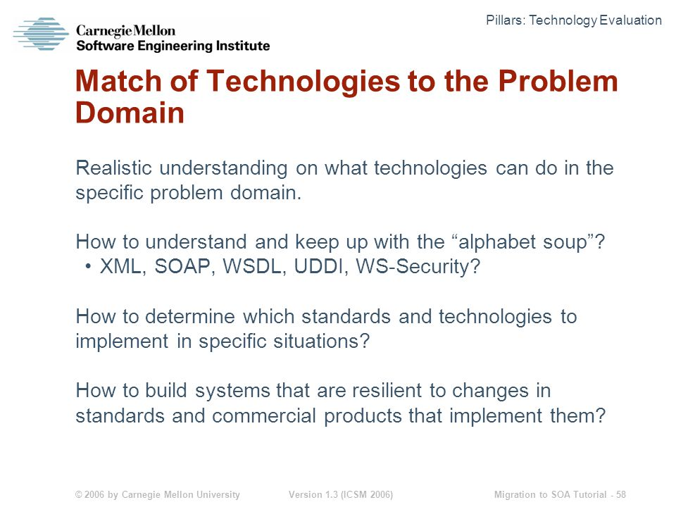 © 2006 by Carnegie Mellon University Version 1.3 (ICSM 2006) Migration to SOA Tutorial - 58 Match of Technologies to the Problem Domain Realistic understanding on what technologies can do in the specific problem domain.