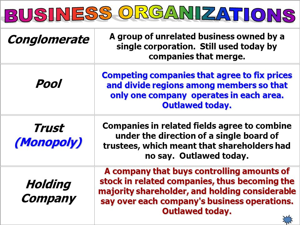 Horizontal Integration Examples – Standard Oil – Carnegie Steel – Swift & Company: meat producers – United Fruit Company: bananas – Dole Pineapple Examples – Standard Oil – Carnegie Steel – Swift & Company: meat producers – United Fruit Company: bananas – Dole Pineapple Horizontal Integration Buy out your competition until you have control of a single area of industry