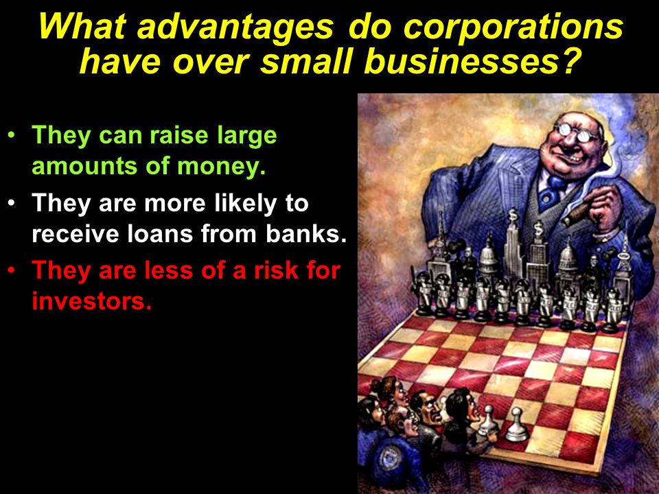 What advantages do corporations have over small businesses? They can raise large amounts of money. They are more likely to receive loans from banks. T
