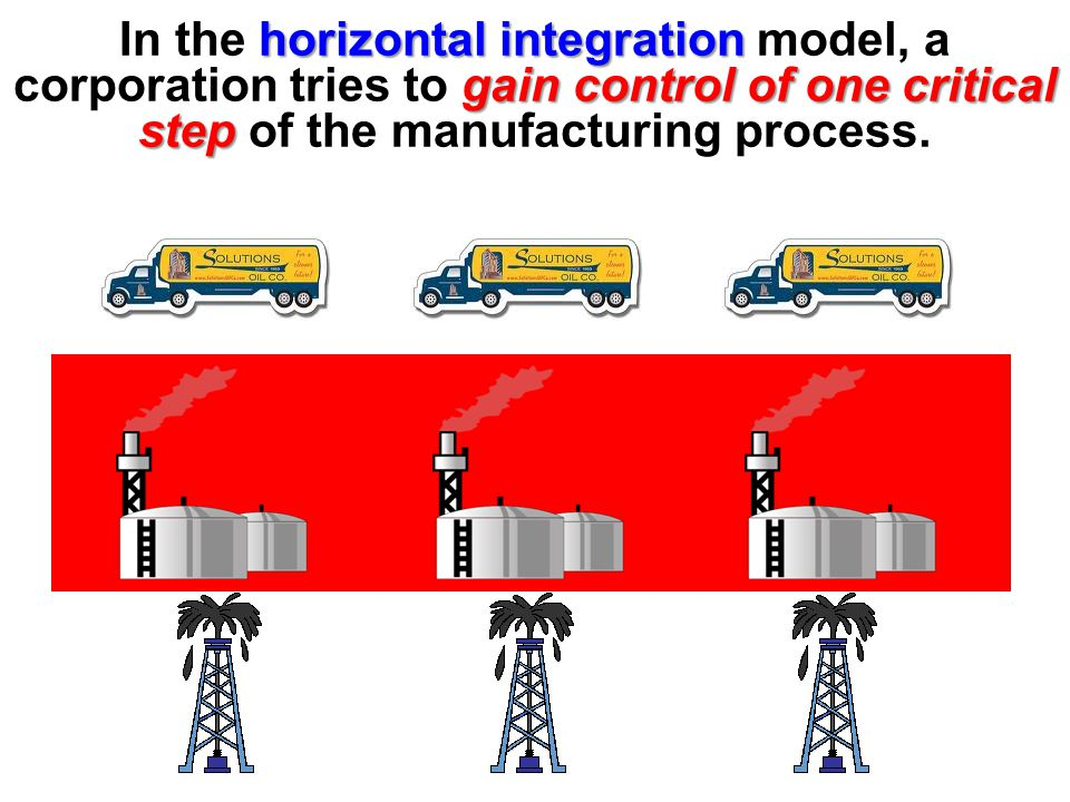 horizontal integration gain control of one critical step In the horizontal integration model, a corporation tries to gain control of one critical step