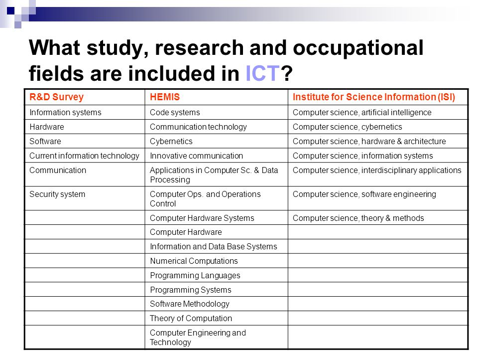 Monitoring-for-policy questions (1) 1.SET Potential  How do the gender and race profiles of students compare at each level of study.