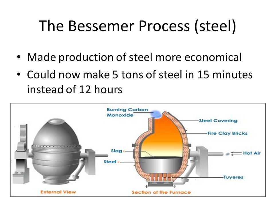 The Bessemer Process (steel) Made production of steel more economical Could now make 5 tons of steel in 15 minutes instead of 12 hours