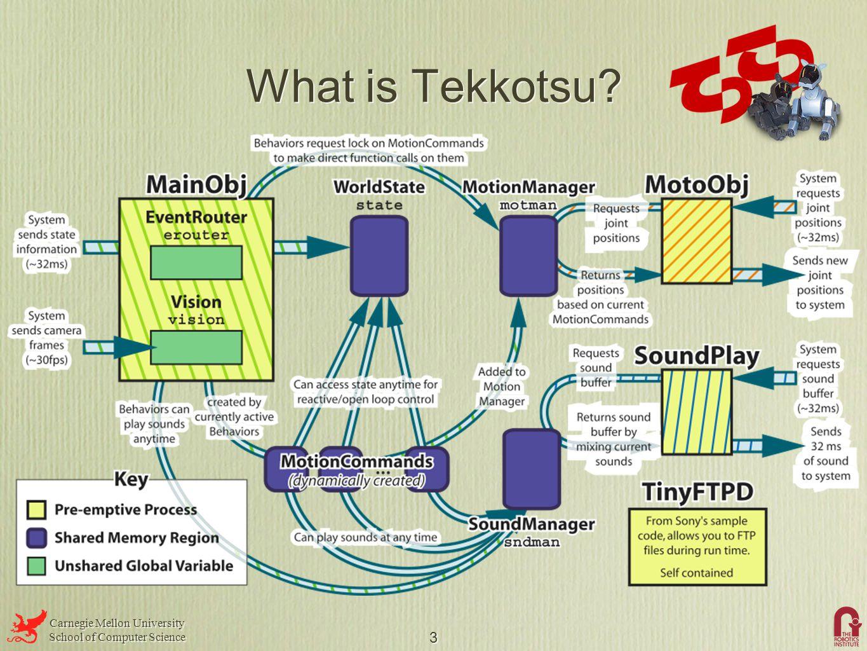Carnegie Mellon University School of Computer Science Carnegie Mellon University School of Computer Science 3 What is Tekkotsu