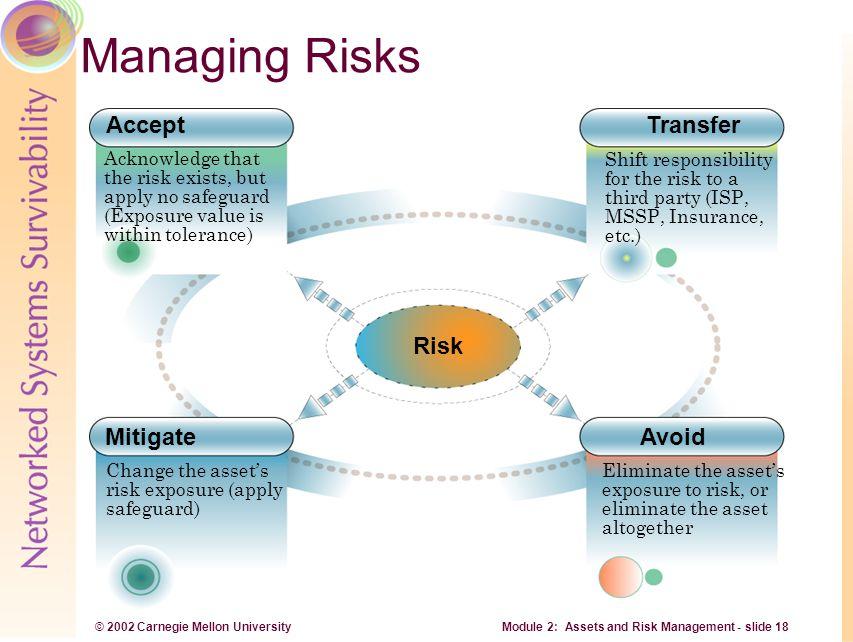 © 2002 Carnegie Mellon University Module 2: Assets and Risk Management - slide 18 Managing Risks Acknowledge that the risk exists, but apply no safegu