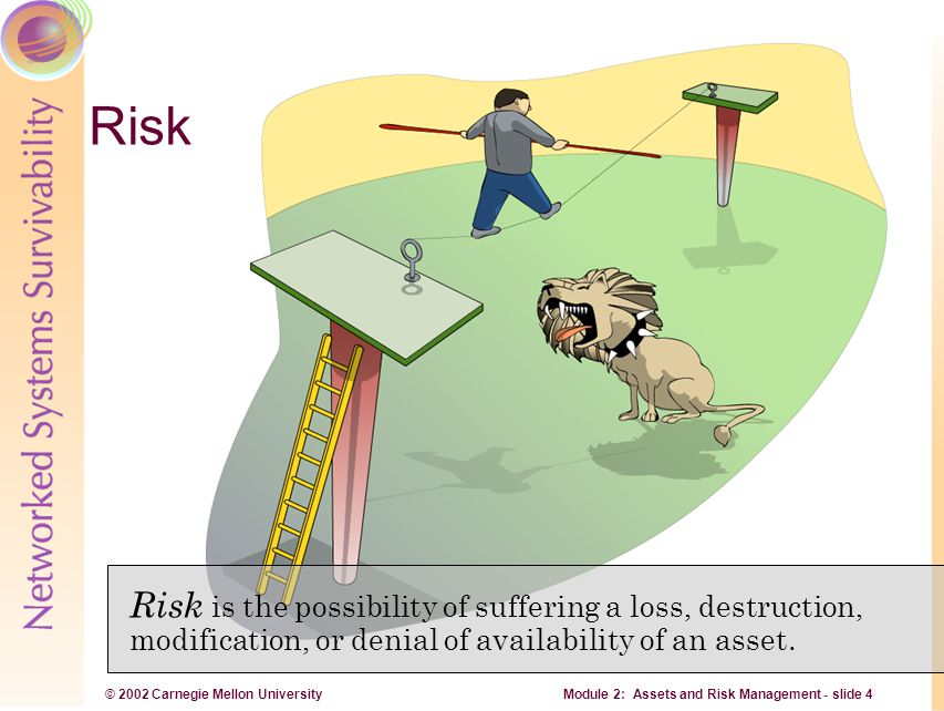 © 2002 Carnegie Mellon University Module 2: Assets and Risk Management - slide 5 Risk Impact The nature of information and systems allows significant risks that may result in: Loss or compromise of critical information Loss or compromise of key technologies Loss of competitive position Loss of customer confidence Loss of trust in the organization's computers/network system Loss of revenue Loss of life or property Loss due to monetary fine, law suit, or regulatory penalty