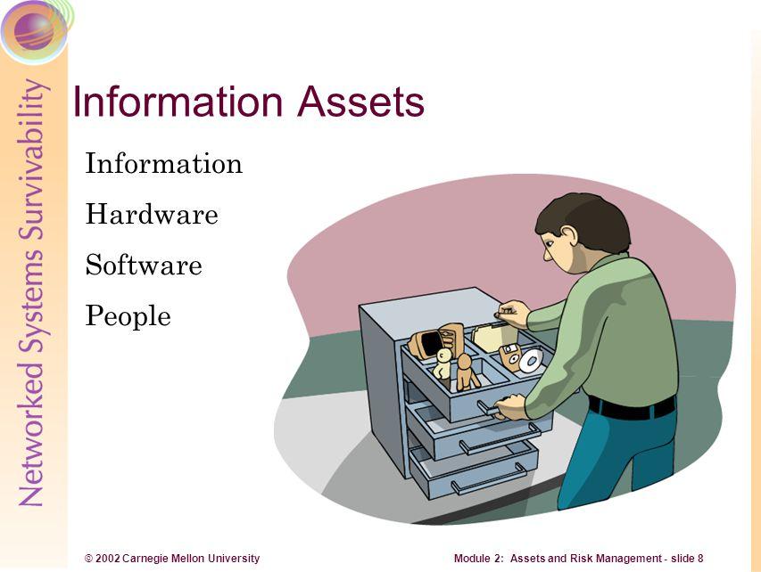 © 2002 Carnegie Mellon University Module 2: Assets and Risk Management - slide 8 Information Assets Information Hardware Software People