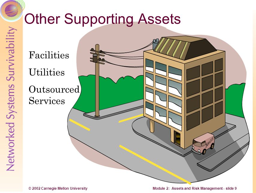 © 2002 Carnegie Mellon University Module 2: Assets and Risk Management - slide 10 Critical Assets Critical Assets are assets determined to have an integral relationship with the mission of the organization and its success; recognizing that each individual organization will define a different set.