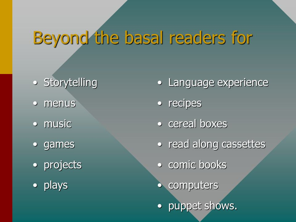 Beyond the basal readers for StorytellingStorytelling menusmenus musicmusic gamesgames projectsprojects playsplays Language experience recipes cereal boxes read along cassettes comic books computers puppet shows.