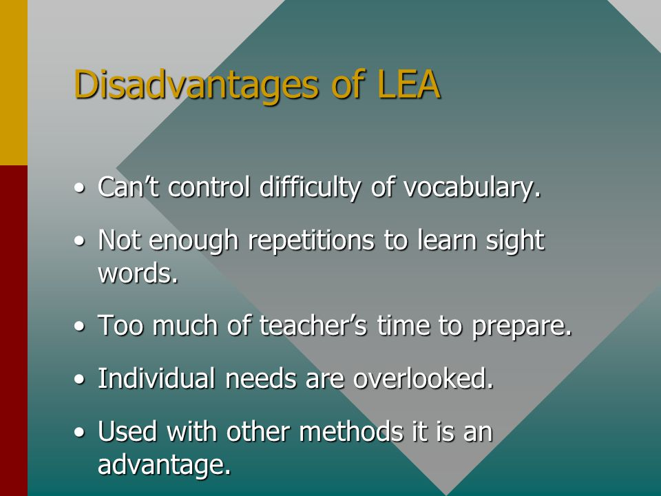 Disadvantages of LEA Can't control difficulty of vocabulary.Can't control difficulty of vocabulary.